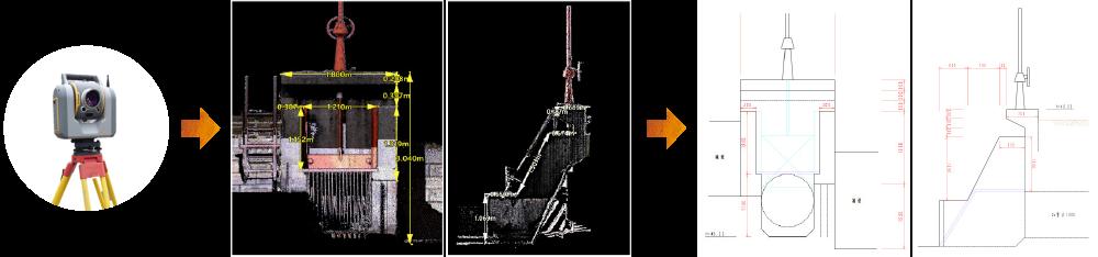 構造物の計測