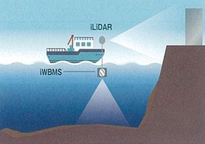 当社が導入した『NORBIT-iWBMSh』の特徴